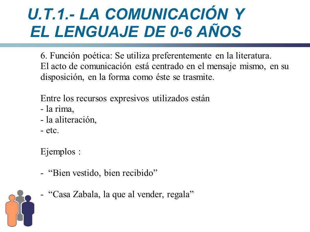 U.T.1.- LA COMUNICACIÓN Y EL LENGUAJE DE 0-6 AÑOS 6. Función poética: Se utiliza preferentemente en la literatura. El acto de comunicación está centra