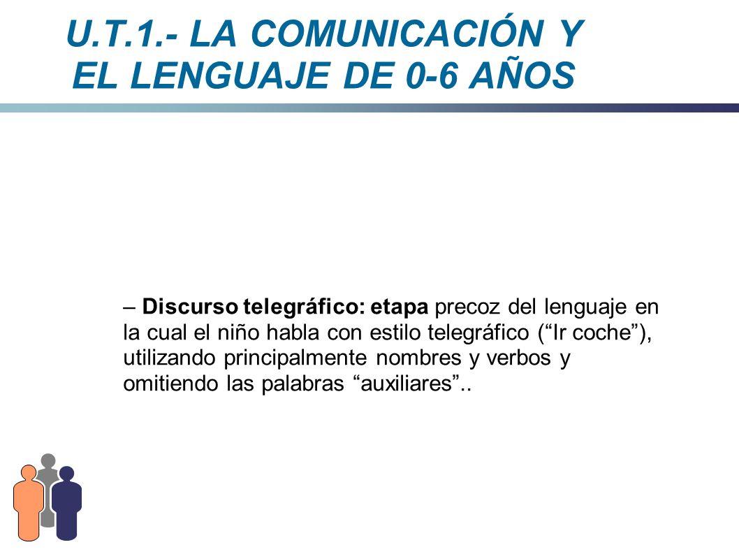 U.T.1.- LA COMUNICACIÓN Y EL LENGUAJE DE 0-6 AÑOS – Discurso telegráfico: etapa precoz del lenguaje en la cual el niño habla con estilo telegráfico (I
