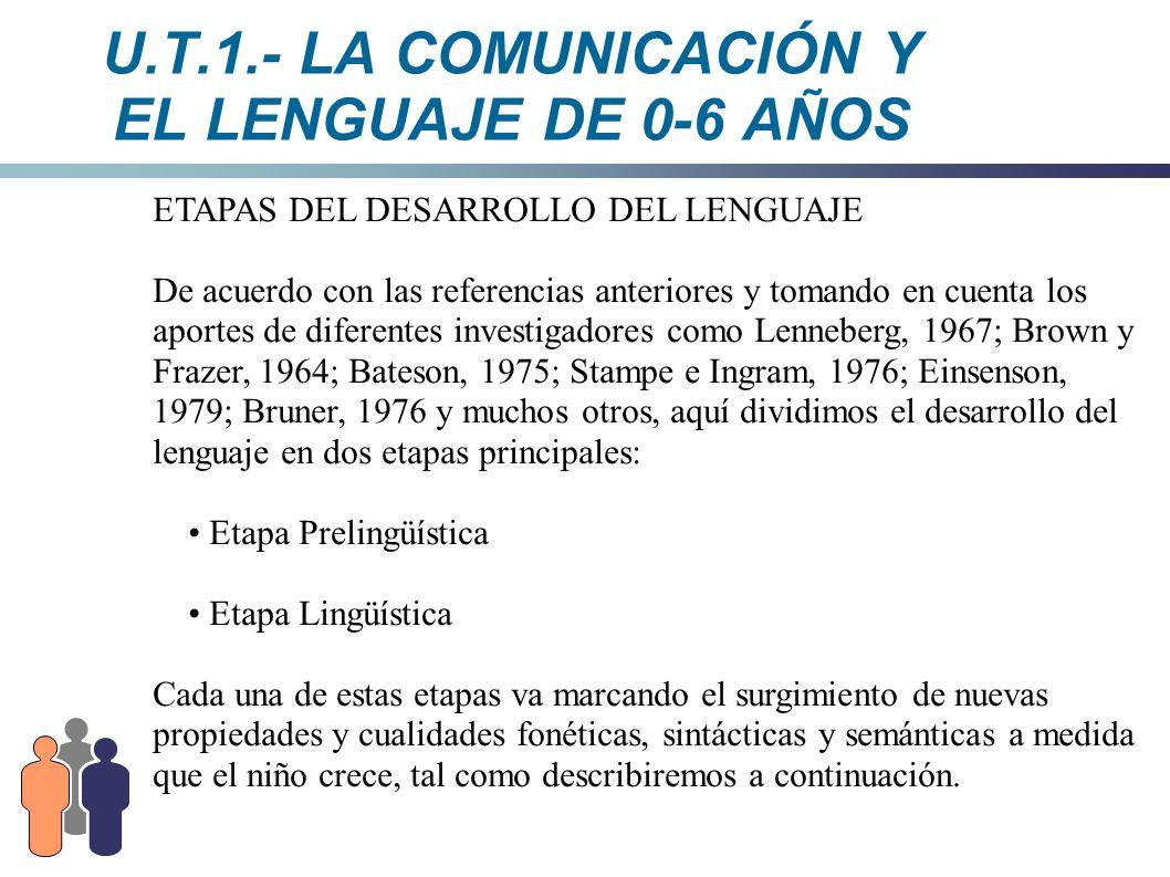 U.T.1.- LA COMUNICACIÓN Y EL LENGUAJE DE 0-6 AÑOS ETAPAS DEL DESARROLLO DEL LENGUAJE De acuerdo con las referencias anteriores y tomando en cuenta los