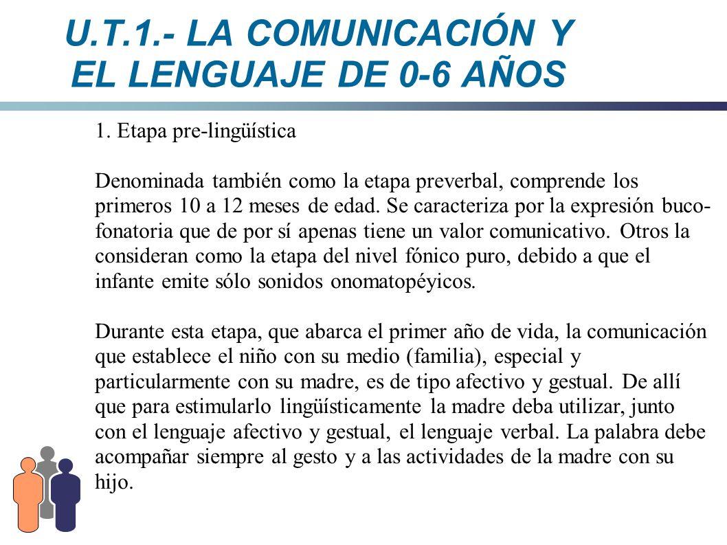 U.T.1.- LA COMUNICACIÓN Y EL LENGUAJE DE 0-6 AÑOS 1. Etapa pre-lingüística Denominada también como la etapa preverbal, comprende los primeros 10 a 12
