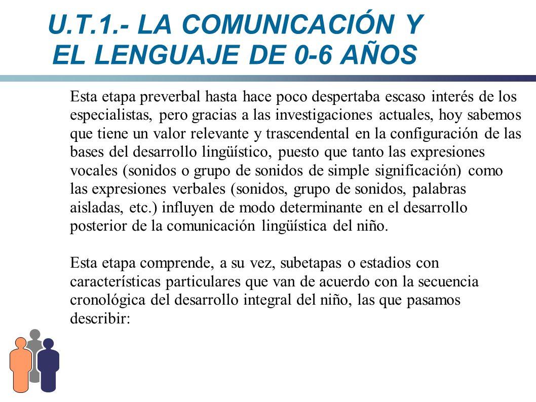 U.T.1.- LA COMUNICACIÓN Y EL LENGUAJE DE 0-6 AÑOS Esta etapa preverbal hasta hace poco despertaba escaso interés de los especialistas, pero gracias a