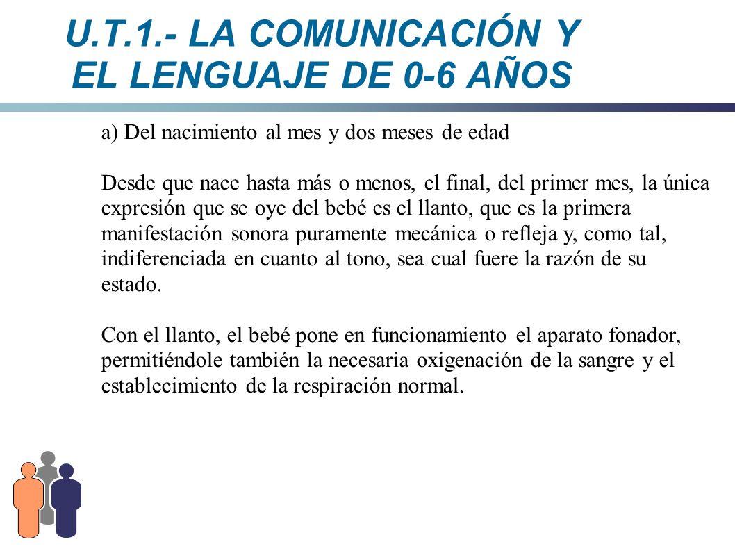 U.T.1.- LA COMUNICACIÓN Y EL LENGUAJE DE 0-6 AÑOS a) Del nacimiento al mes y dos meses de edad Desde que nace hasta más o menos, el final, del primer