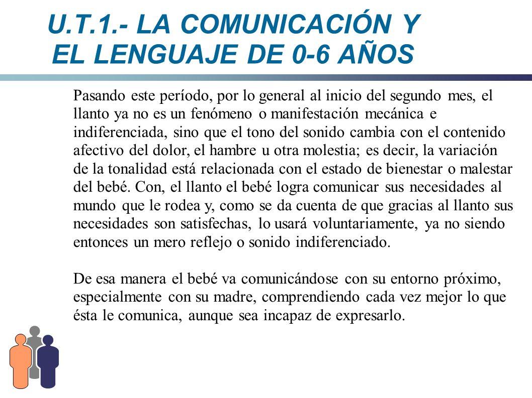 U.T.1.- LA COMUNICACIÓN Y EL LENGUAJE DE 0-6 AÑOS Pasando este período, por lo general al inicio del segundo mes, el llanto ya no es un fenómeno o man