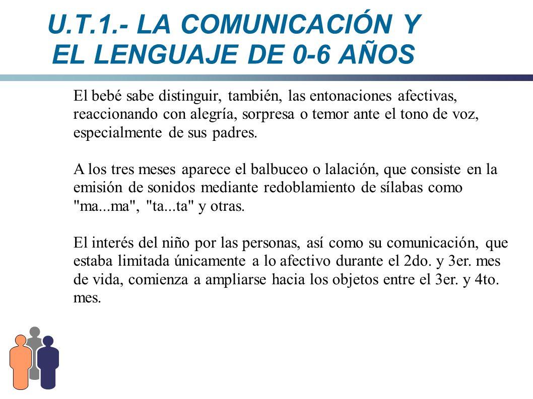 U.T.1.- LA COMUNICACIÓN Y EL LENGUAJE DE 0-6 AÑOS El bebé sabe distinguir, también, las entonaciones afectivas, reaccionando con alegría, sorpresa o t