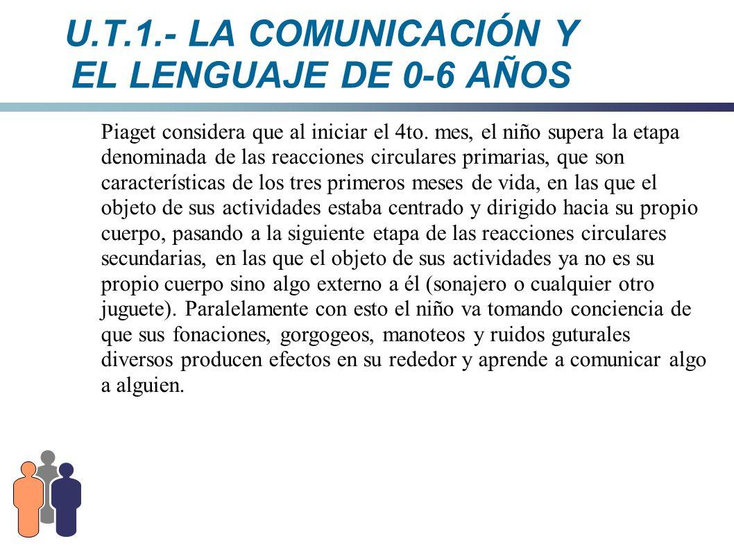 U.T.1.- LA COMUNICACIÓN Y EL LENGUAJE DE 0-6 AÑOS Piaget considera que al iniciar el 4to. mes, el niño supera la etapa denominada de las reacciones ci