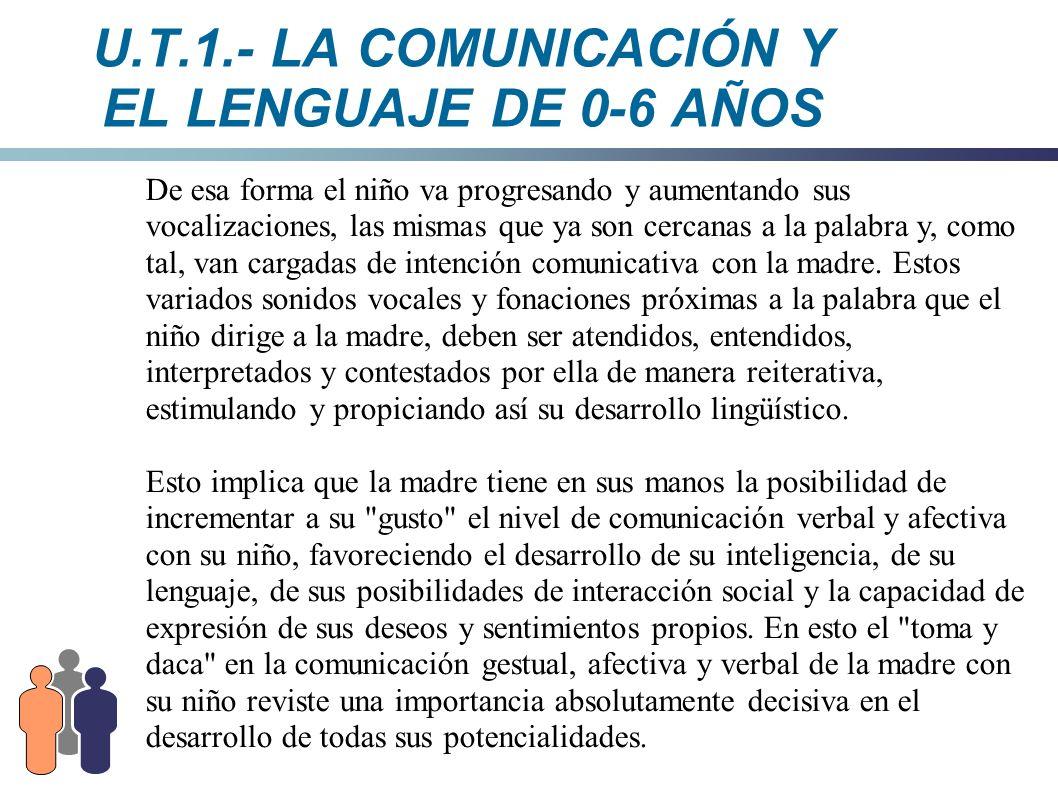 U.T.1.- LA COMUNICACIÓN Y EL LENGUAJE DE 0-6 AÑOS De esa forma el niño va progresando y aumentando sus vocalizaciones, las mismas que ya son cercanas