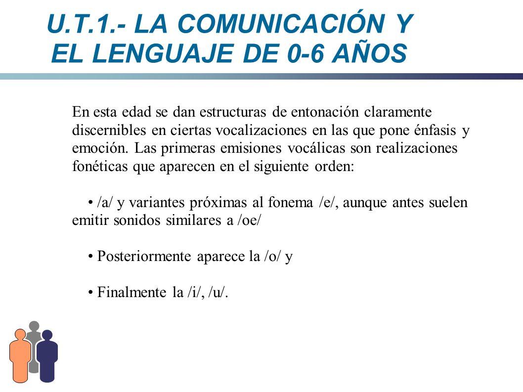 U.T.1.- LA COMUNICACIÓN Y EL LENGUAJE DE 0-6 AÑOS En esta edad se dan estructuras de entonación claramente discernibles en ciertas vocalizaciones en l