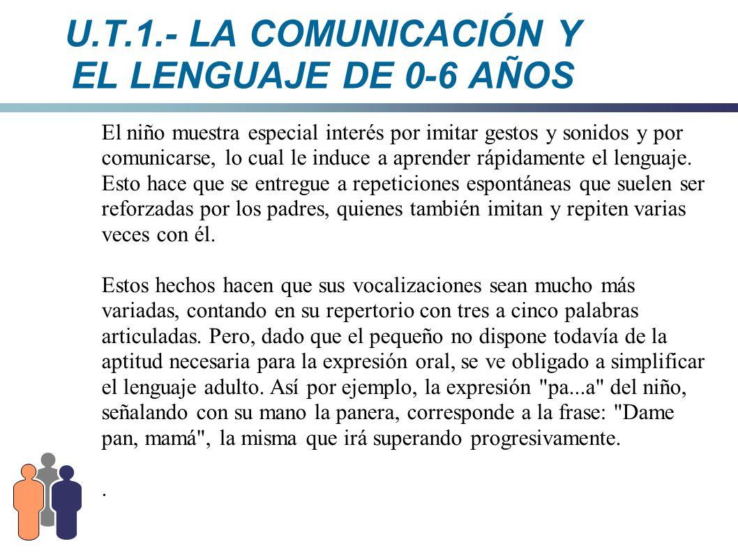 U.T.1.- LA COMUNICACIÓN Y EL LENGUAJE DE 0-6 AÑOS El niño muestra especial interés por imitar gestos y sonidos y por comunicarse, lo cual le induce a