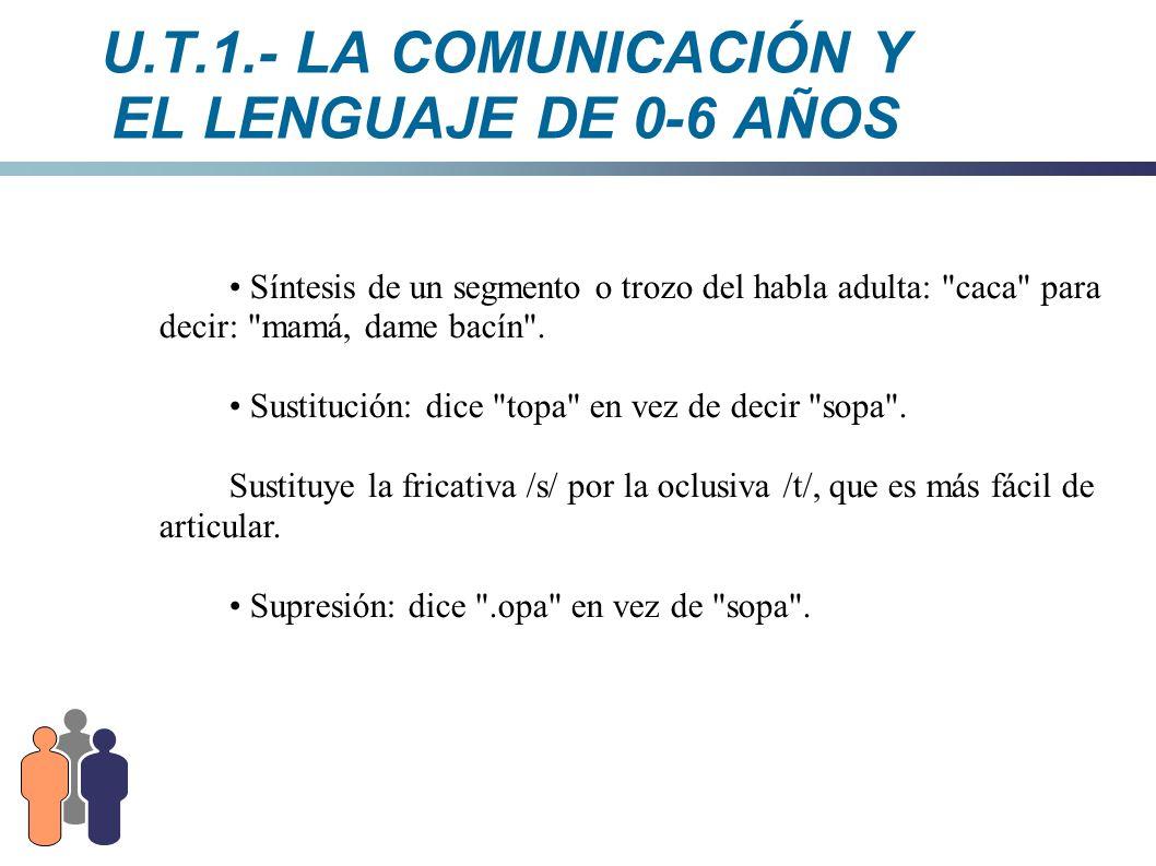 U.T.1.- LA COMUNICACIÓN Y EL LENGUAJE DE 0-6 AÑOS Síntesis de un segmento o trozo del habla adulta: