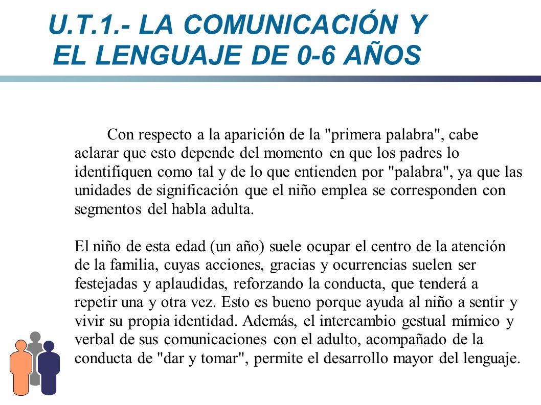 U.T.1.- LA COMUNICACIÓN Y EL LENGUAJE DE 0-6 AÑOS Con respecto a la aparición de la