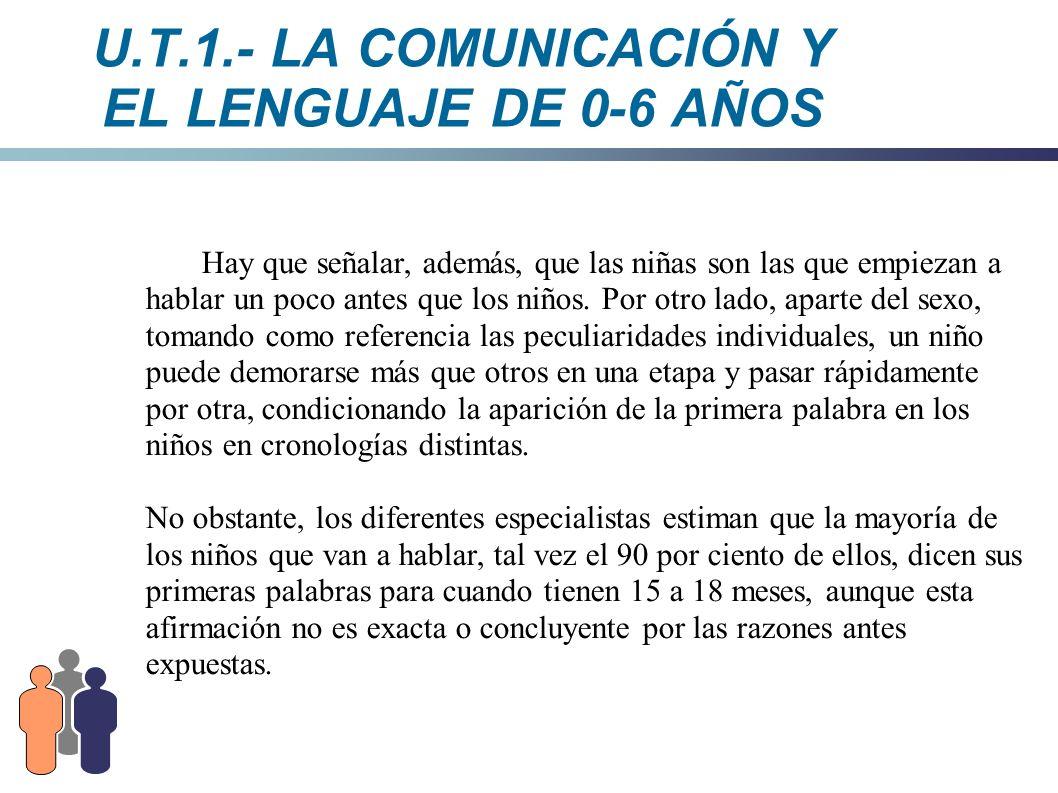 U.T.1.- LA COMUNICACIÓN Y EL LENGUAJE DE 0-6 AÑOS Hay que señalar, además, que las niñas son las que empiezan a hablar un poco antes que los niños. Po