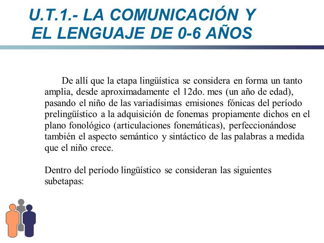 U.T.1.- LA COMUNICACIÓN Y EL LENGUAJE DE 0-6 AÑOS De allí que la etapa lingüística se considera en forma un tanto amplia, desde aproximadamente el 12d