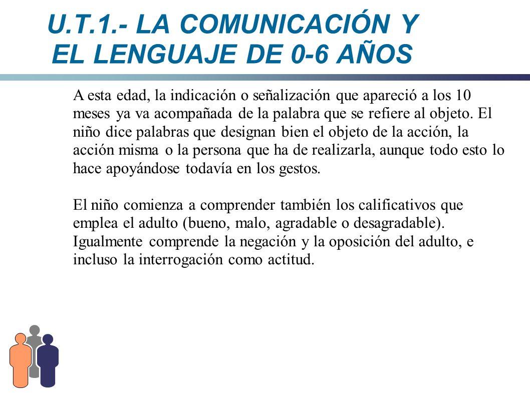 U.T.1.- LA COMUNICACIÓN Y EL LENGUAJE DE 0-6 AÑOS A esta edad, la indicación o señalización que apareció a los 10 meses ya va acompañada de la palabra