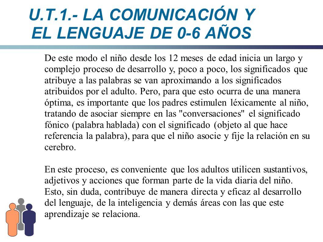 U.T.1.- LA COMUNICACIÓN Y EL LENGUAJE DE 0-6 AÑOS De este modo el niño desde los 12 meses de edad inicia un largo y complejo proceso de desarrollo y,