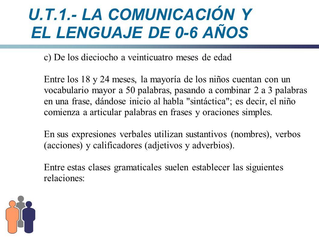 U.T.1.- LA COMUNICACIÓN Y EL LENGUAJE DE 0-6 AÑOS c) De los dieciocho a veinticuatro meses de edad Entre los 18 y 24 meses, la mayoría de los niños cu