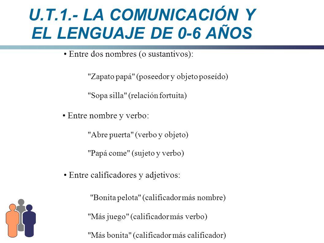 U.T.1.- LA COMUNICACIÓN Y EL LENGUAJE DE 0-6 AÑOS Entre dos nombres (o sustantivos):