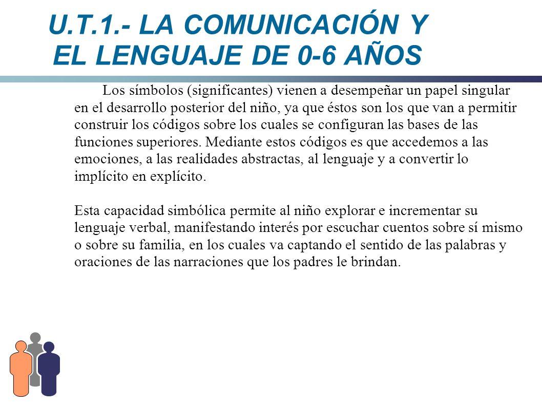 U.T.1.- LA COMUNICACIÓN Y EL LENGUAJE DE 0-6 AÑOS Los símbolos (significantes) vienen a desempeñar un papel singular en el desarrollo posterior del ni