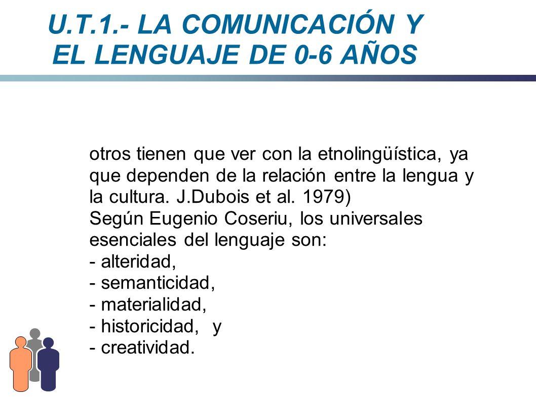 U.T.1.- LA COMUNICACIÓN Y EL LENGUAJE DE 0-6 AÑOS Sin embargo Chomsky distingue entre universales formales y universales sustantivos.