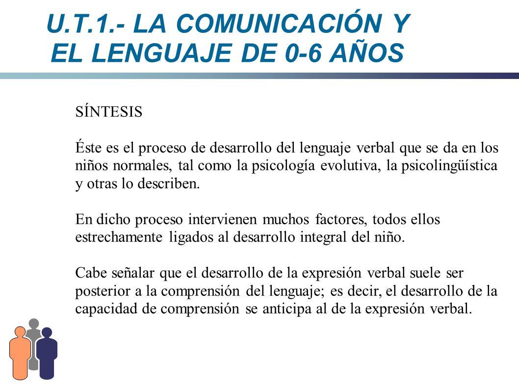 U.T.1.- LA COMUNICACIÓN Y EL LENGUAJE DE 0-6 AÑOS SÍNTESIS Éste es el proceso de desarrollo del lenguaje verbal que se da en los niños normales, tal c