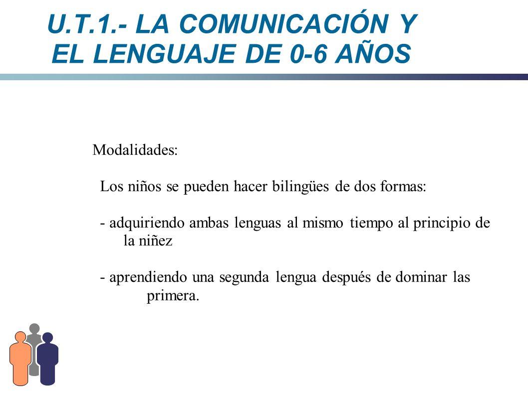U.T.1.- LA COMUNICACIÓN Y EL LENGUAJE DE 0-6 AÑOS Modalidades: Los niños se pueden hacer bilingües de dos formas: - adquiriendo ambas lenguas al mismo
