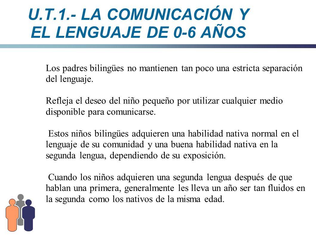 U.T.1.- LA COMUNICACIÓN Y EL LENGUAJE DE 0-6 AÑOS Los padres bilingües no mantienen tan poco una estricta separación del lenguaje. Refleja el deseo de