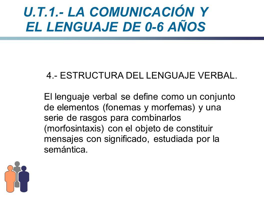 U.T.1.- LA COMUNICACIÓN Y EL LENGUAJE DE 0-6 AÑOS 4.- ESTRUCTURA DEL LENGUAJE VERBAL. El lenguaje verbal se define como un conjunto de elementos (fone