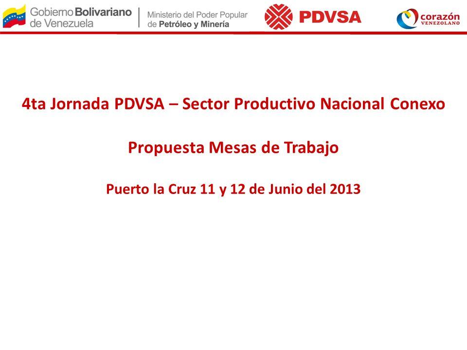 4ta Jornada PDVSA – Sector Productivo Nacional Conexo Propuesta Mesas de Trabajo Puerto la Cruz 11 y 12 de Junio del 2013