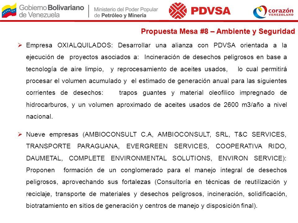 Empresa OXIALQUILADOS: Desarrollar una alianza con PDVSA orientada a la ejecución de proyectos asociados a: Incineración de desechos peligrosos en bas