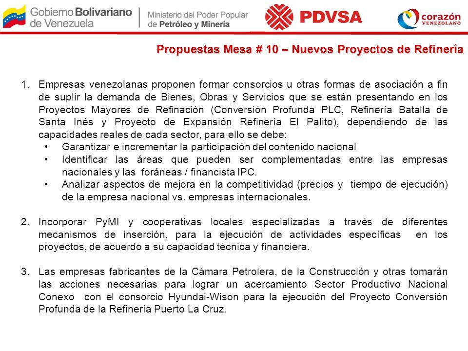 Propuestas Mesa # 10 – Nuevos Proyectos de Refinería 1.Empresas venezolanas proponen formar consorcios u otras formas de asociación a fin de suplir la