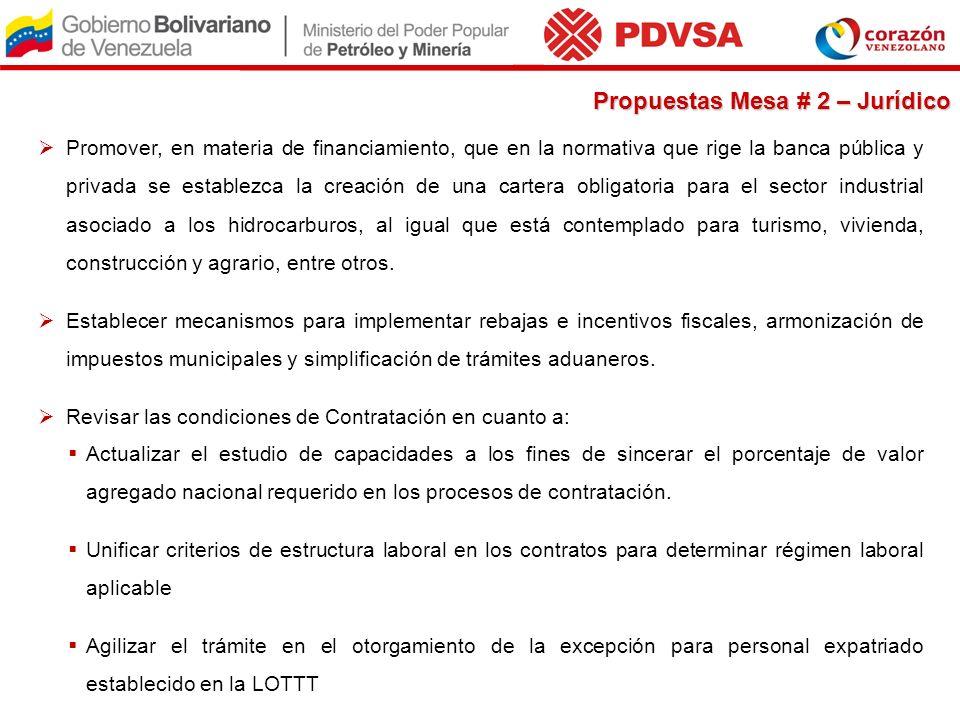 6 de junio, realizada reunión entre representantes de PDVSA Finanzas, Banco de Venezuela y Banco del Tesoro, Cámara Petrolera de Venezuela y Federación Bolivariana de Energía y Petróleo, a los fines de dar continuidad al análisis de mecanismos para el acceso de las empresas al financiamiento bancario.