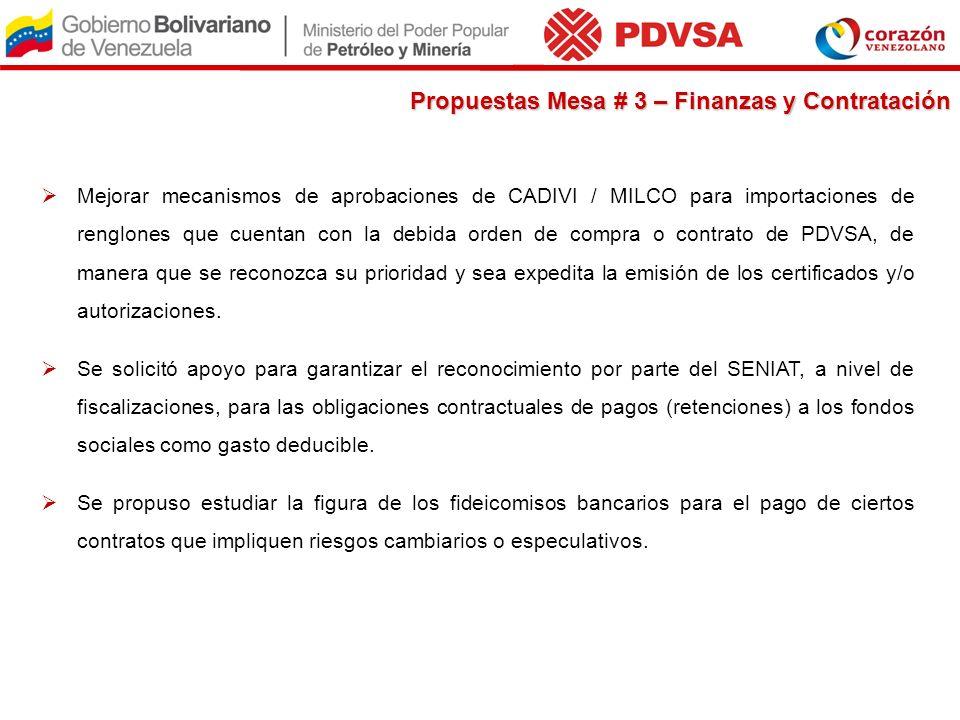 La empresa NYS EQUIPOS C.A solicitan Asociación estratégica con PDVSA para la fabricación de equipos especiales (Cisternas, grúas para montajes, Volteos y Volquetas, Plataformas rodantes, Ambulancias, Vehículos de Servicios) La empresa JHON CRANE VENEZUELA, C.A propone incluir la figura de inventarios de consignación o tiendas de zona dentro de los convenios con PDVSA y un área de fabricación de piezas en las unidades del negocio de PDVSA.