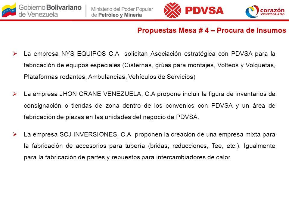 La empresa NYS EQUIPOS C.A solicitan Asociación estratégica con PDVSA para la fabricación de equipos especiales (Cisternas, grúas para montajes, Volte