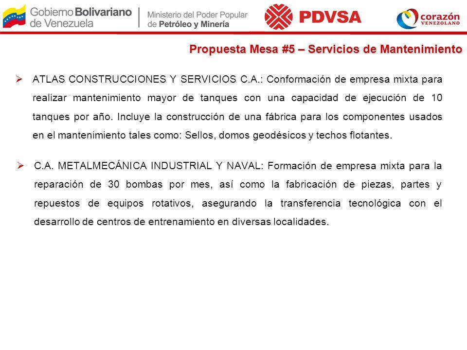 Propuestas Mesa # 6 – Ejecución de Proyectos Empresas que desarrollan fases de ingeniería con disposición de hacer conglomerados: INELECTRA, COPLAN, FIENCA, ARIADNA, TECNESP, Cámara Bolivariana de la Construcción, para cumplir con 1.000.000 HH al año.