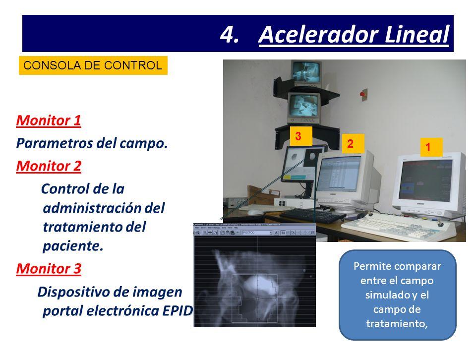 4.Acelerador Lineal Monitor 1 Parametros del campo. Monitor 2 Control de la administración del tratamiento del paciente. Monitor 3 Dispositivo de imag