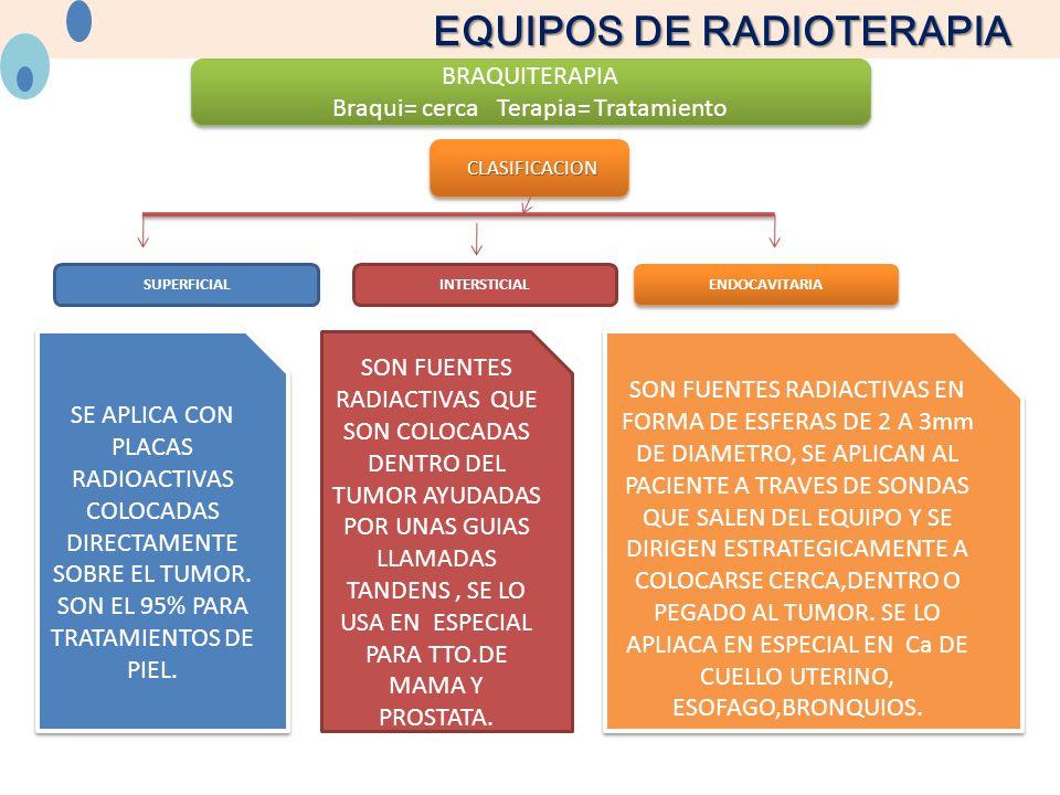 EQUIPOS DE RADIOTERAPIA BRAQUITERAPIA Braqui= cerca Terapia= Tratamiento BRAQUITERAPIA Braqui= cerca Terapia= Tratamiento CLASIFICACION CLASIFICACION CLASIFICACION CLASIFICACION SUPERFICIALINTERSTICIAL ENDOCAVITARIA SON FUENTES RADIACTIVAS QUE SON COLOCADAS DENTRO DEL TUMOR AYUDADAS POR UNAS GUIAS LLAMADAS TANDENS, SE LO USA EN ESPECIAL PARA TTO.DE MAMA Y PROSTATA.