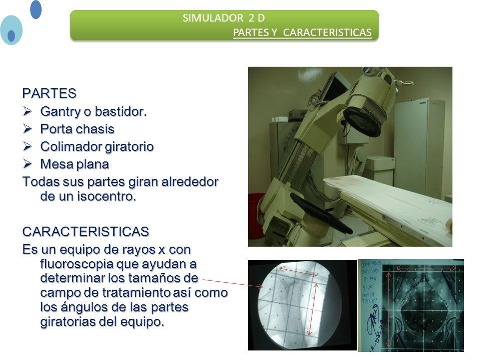 4.Acelerador Lineal Monitor 1 Parametros del campo.