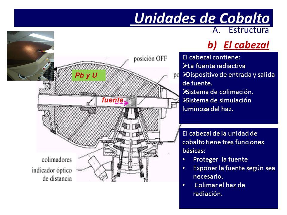 Unidades de Cobalto A.Estructura b)El cabezal El cabezal de la unidad de cobalto tiene tres funciones básicas: Proteger la fuente Exponer la fuente se