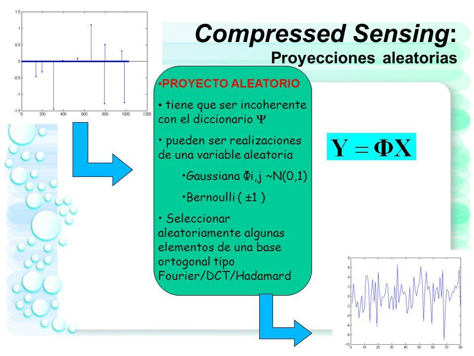 11 Compressed Sensing en el dominio de la frecuencia (Bases de Fourier) Representación de Fourier Proyector Aleatorio ALGORITMO DE RECONSTRUCCIÓN min || || 0 = Y Matriz de medidas aleatorias Bases de Fourier Solución en el dominio de Fourier