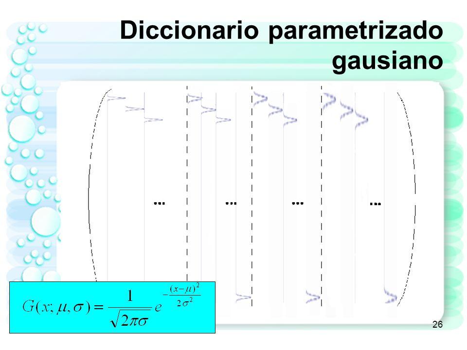 27 Síntesis de electroferogramas Se generan K (sparsity) posiciones aleatorias Se seleccionan esas K gausianas del diccionario y se multiplican por un aleatorio U(0,1) Finalmente, se suman todas las contribuciones