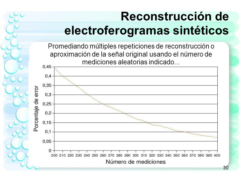 31 Reconstrucción de electroferogramas reales Los resultados obtenidos muestran que la aplicación del CS en el procesamiento de electroferogramas reales