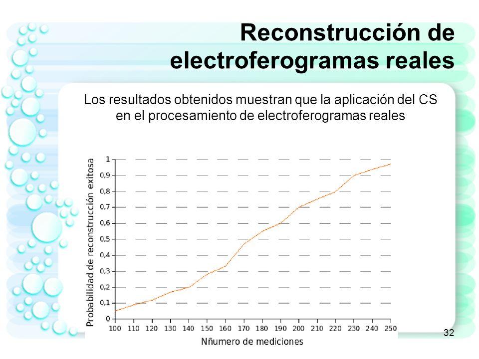 Validación Variación del glutamato estimado para 10 realizaciones de MP. Electroferograma Nº 17.