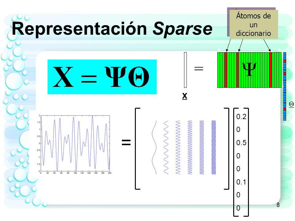 9 Representación Sparse: Diccionario = L X Átomos de un Diccionario Combinación de bases, señales parametrizadas, etc…...