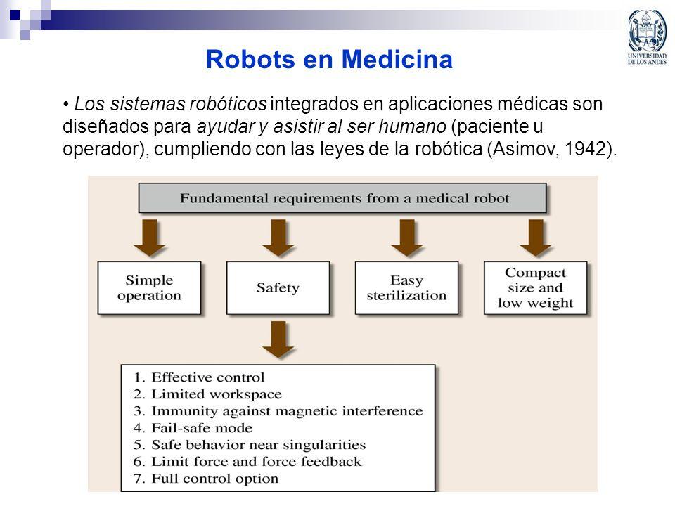 Robots en Medicina Los sistemas robóticos integrados en aplicaciones médicas son diseñados para ayudar y asistir al ser humano (paciente u operador),