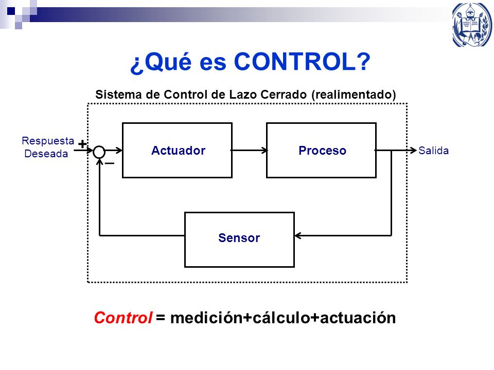 ¿Qué es CONTROL? Actuador Sistema de Control de Lazo Cerrado (realimentado) Proceso Respuesta Deseada Salida + _ Sensor Control = medición+cálculo+act