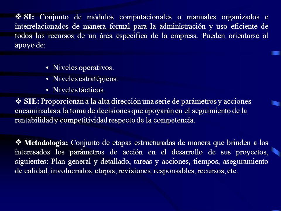 SI: Conjunto de módulos computacionales o manuales organizados e interrelacionados de manera formal para la administración y uso eficiente de todos lo