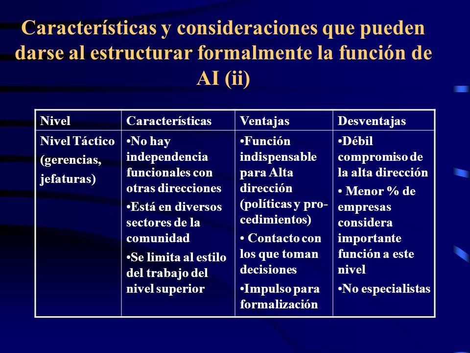 Características y consideraciones que pueden darse al estructurar formalmente la función de AI (ii) NivelCaracterísticasVentajasDesventajas Nivel Táct