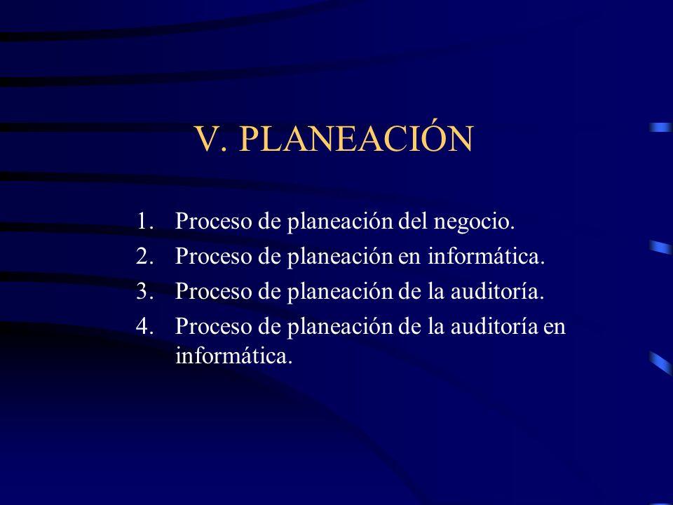 V. PLANEACIÓN 1.Proceso de planeación del negocio. 2.Proceso de planeación en informática. 3.Proceso de planeación de la auditoría. 4.Proceso de plane