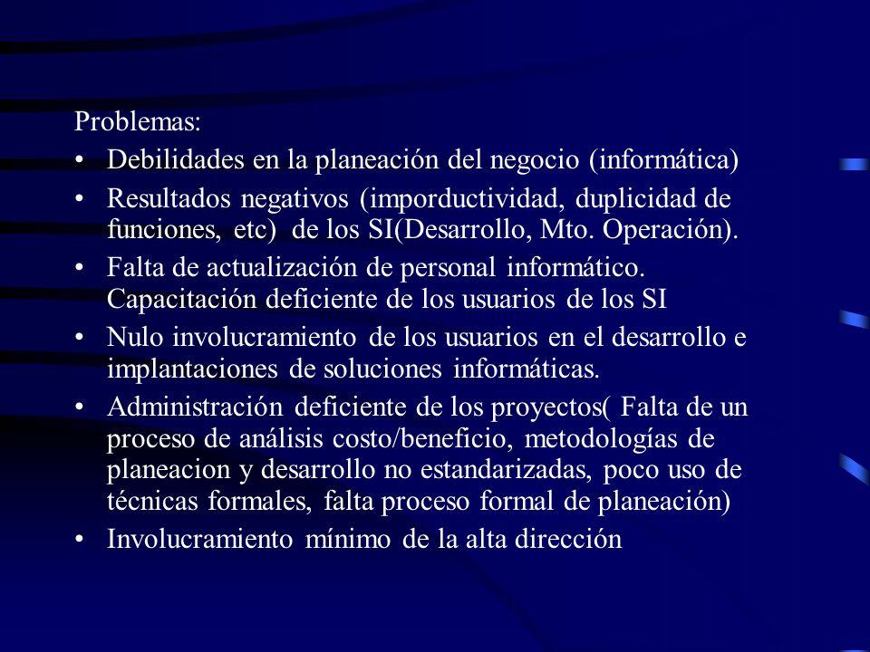 Problemas: Debilidades en la planeación del negocio (informática) Resultados negativos (imporductividad, duplicidad de funciones, etc) de los SI(Desar