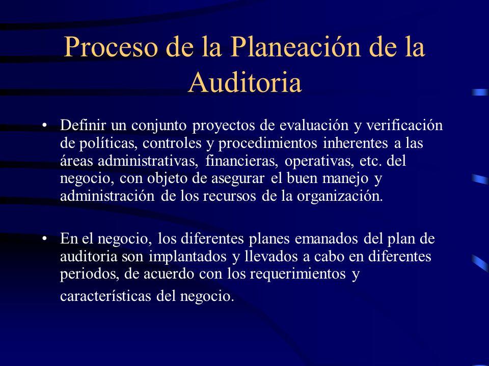 Proceso de la Planeación de la Auditoria Definir un conjunto proyectos de evaluación y verificación de políticas, controles y procedimientos inherente