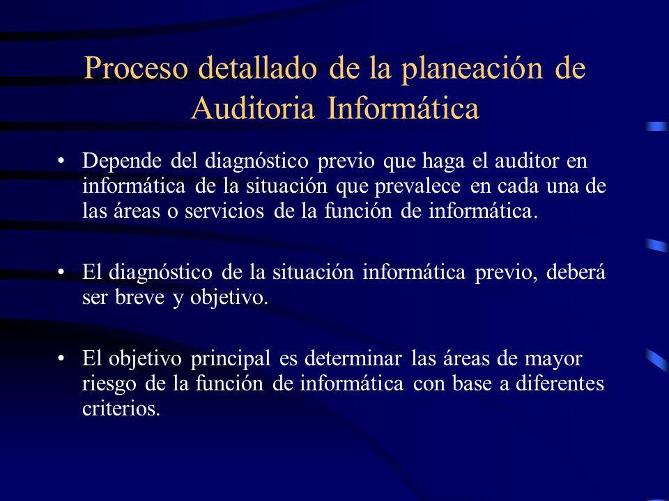 Proceso detallado de la planeación de Auditoria Informática Depende del diagnóstico previo que haga el auditor en informática de la situación que prev